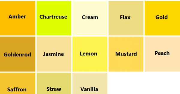 When the colors themselves won t do here are the names of for Different yellow paint colors