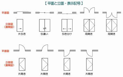 20121213164155381 Jpg 400 250 Furniture Design Design Blog Entry