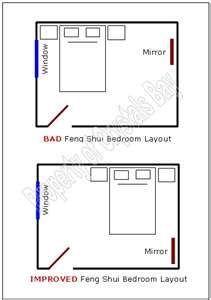 Feng Shui Bedroom Layout Two Windows Home Delightful Feng Shui