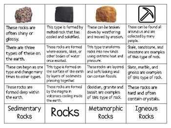 3 Types Of Rocks Chart - Images | Amashusho