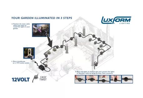 Luxform Led Grondspots Thalos 12 V Zilver 6 St 87665 Vidaxl Nl In 2020 Led Transformatoren Lampen
