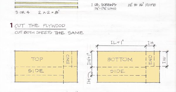 Do It Yourself Home Design: Plans For Making Plywood Coffins