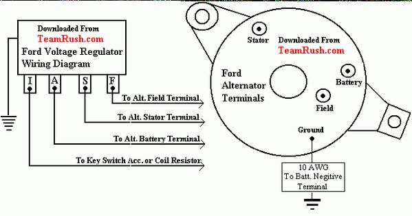 91 f350 73    alternator       wiring       diagram       regulator