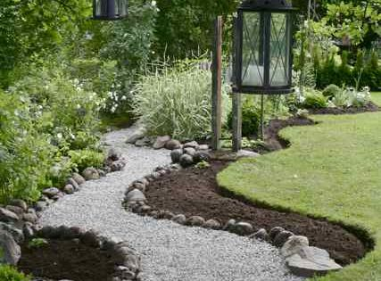 Beautiful garden path // Great Gardens & Ideas garden design ideas modern