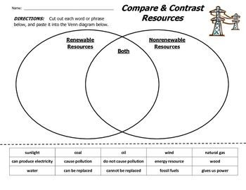 Energy Resources--Compare and Contrast Diagram | Energy ...