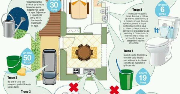 10 trucos para ahorrar en casa ahorrar pinterest - Trucos para ahorrar agua ...