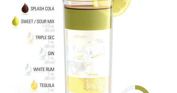 There should be an entire mix drink recipe book like this! Awesome!