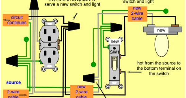 Wiring Diagram Receptacle To Switch To Light Fixture 3 Way