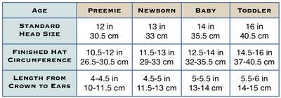 Baby Hat Sizes And Using Negative Ease Baby Hat Sizes Crochet Baby Hats Crochet Hat Size Chart