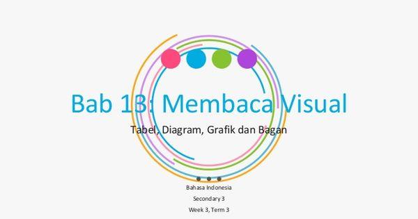 Bab 13 membaca visual tabel diagram grafik dan bagan bahasa bab 13 membaca visual tabel diagram grafik dan bagan bahasa indonesia secondary 3 week 3 term 3 islam pinterest bagan ccuart Gallery