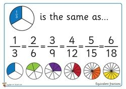 Fraction Action Math Fractions Equivalent Fractions Fractions