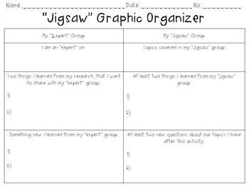 Jigsaw Graphic Organizer (Fully Editable) | Instructional ...