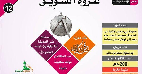 سبيل الرشاد Sabelrashad تويتر Learn Islam Islam Facts Quran Tafseer