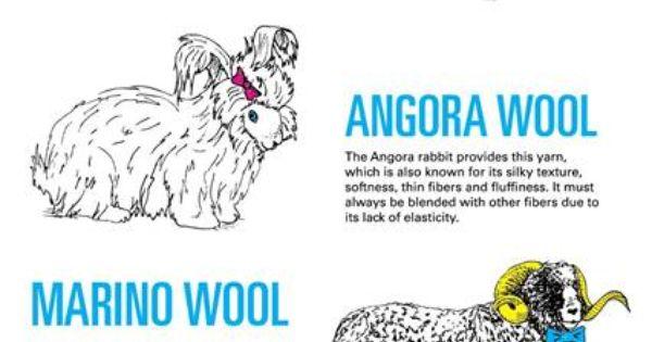 Les diff rents types de laines laine alpacas et chaleureuse - Les differents types de laine ...