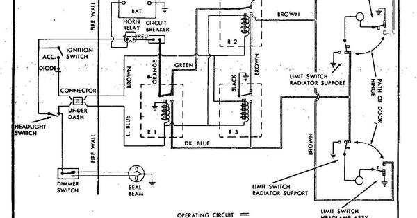 67 camaro headlight wiring harness schematic | 1967 camaro wiring, Wiring diagram