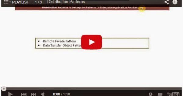 Java Ee Distribution Design Patterns Playlist Pattern Design