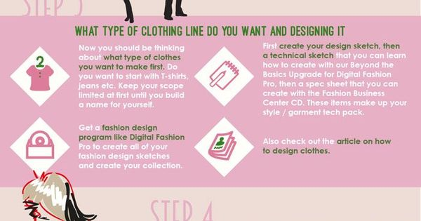 How to start a clothing line from scratch infographic for How to start a shirt company