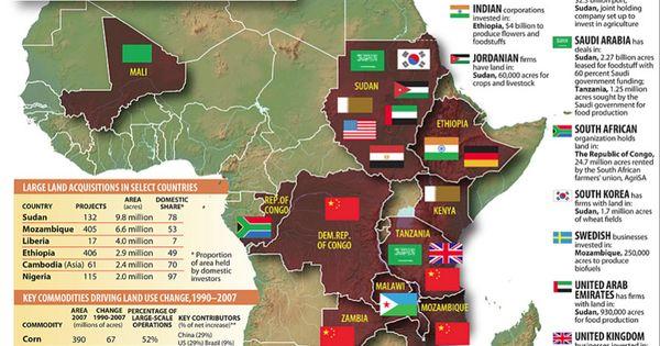 African land rush - al jazeera