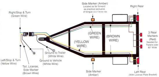 Trailer Wiring Diagram For 4 Way 5 Way 6 Way And 7 Way Circuits Trailer Light Wiring Trailer Wiring Diagram Utility Trailer
