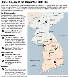 A Brief Timeline Of The Korean War 1950 1953 Cold War Military