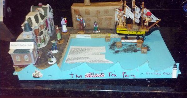 Boston Tea Party Historical Society
