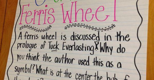 Tuck everlasting essay conclusion