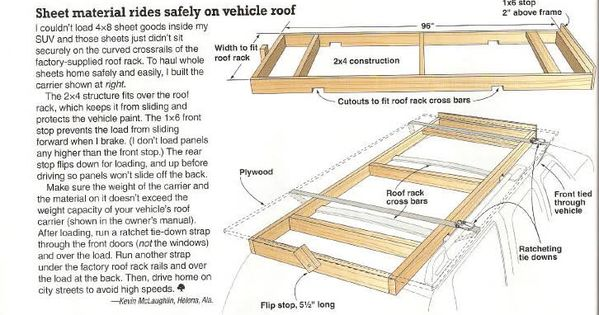 Diy 2x4 Canoe Roof Rack Roof Rack Adapted To Carry 4x8 Sheets Or Canoe Maybe Truck Suv Ideas Pinterest Cars Click And Cargo Rack