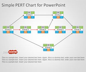Free Pert Chart Template For Powerpoint Business Powerpoint