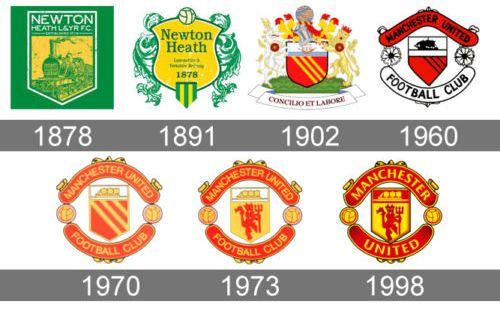 Manchester United Logo History Manchester United Logo Manchester United Manchester United Team