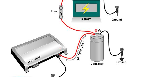 audio capacitor wiring zacharias stuff cars car audio capacitor wiring zacharias stuff cars car audio and audio