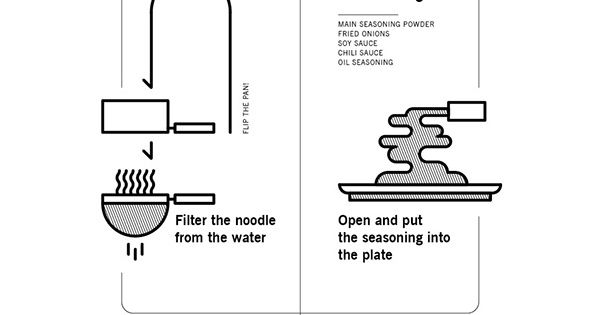 infographic  instant noodle for dummies