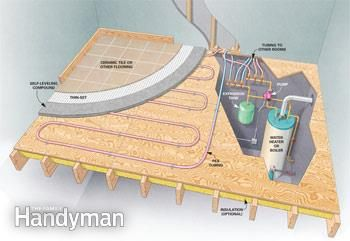 Electric Vs Hydronic Radiant Heat Systems Hydronic Radiant Heat