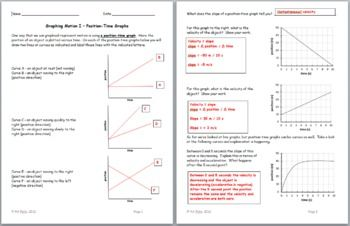 15++ Position time graph to velocity time graph worksheet Education