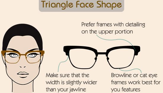 Pleasing A Visual Guide To Choose Eyeglass Frames For Your Face Shape Short Hairstyles For Black Women Fulllsitofus
