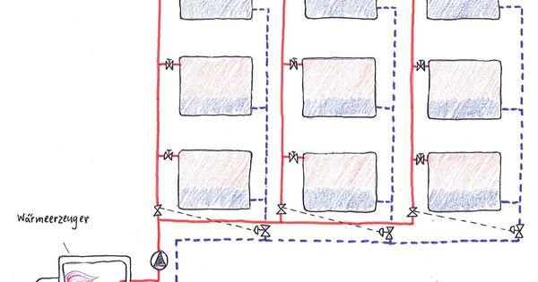 in einem hydraulisch abgeglichenen system ist das flie verhalten des heizungswassers optimiert. Black Bedroom Furniture Sets. Home Design Ideas