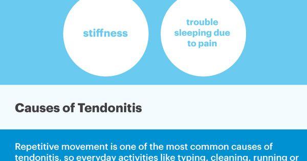 Natural Ways To Treat Achilles Tendonitis