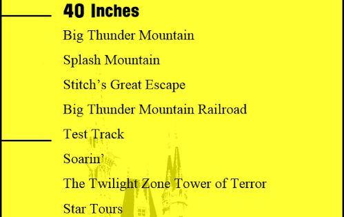 How Tall to Ride Space Mountain? Post has Height ...