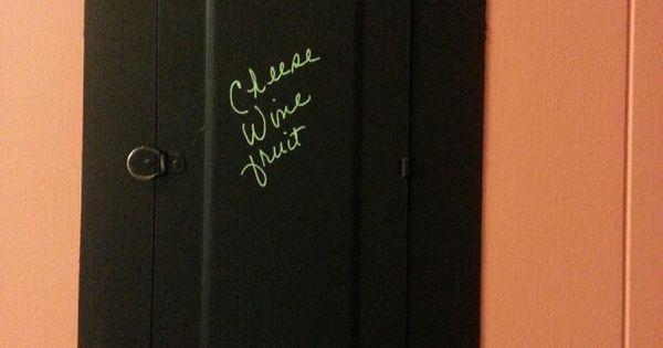 BREAKER BOX DECORATING IDEAS Pinterest Boxes