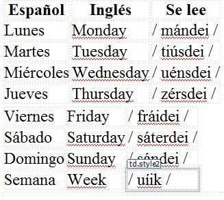 Los Días De La Semana En Ingles Y Español Palabras Basicas En Ingles Como Aprender Ingles Basico Dia En Ingles