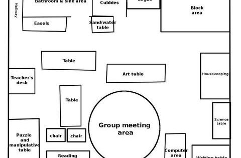 classroom environment plan As a teacher, my goal is to create a literacy-rich classroom environment where my students can be immersed in literacy experiences the 21st century classroom available for download is a diagram of a 21st century classroom to help guide you with your classroom planning remember to be flexible.