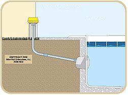 Installing A New Pool Light Intheswim Pool Blog Pool Kits Pool Light Underwater Pool Light