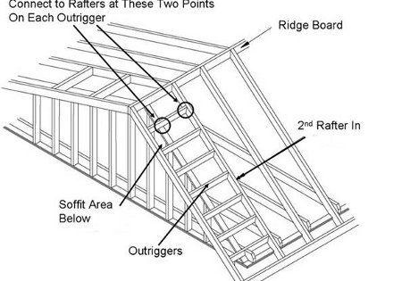 Hurricane Retrofit Guide - Gable End Overhangs | Rafter Repair | Pinterest | Roof overhang ...