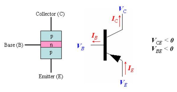 Pnptransistor diagram Electrical Electronics