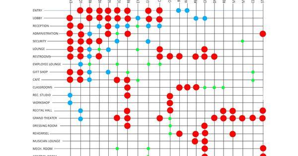 ML+ARCHITECTURE: MATRIX AND BUBBLE DIAGRAM   Diagrams ...