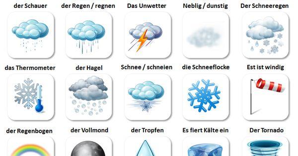 Das Wetter, Weather german vocabulary | Deutsch lernen ...