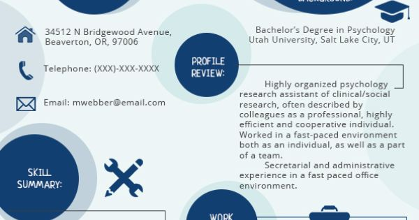 The organization offers 2016 Sample Resume For Medical Assistant - social researcher sample resume