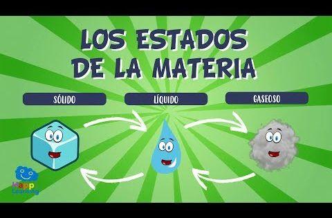 1204 Los Estados De La Materia Y Sus Cambios Sólido Líquido Y Gaseoso Vídeos Estados De La Materia Propiedades De La Materia Actividades De La Materia