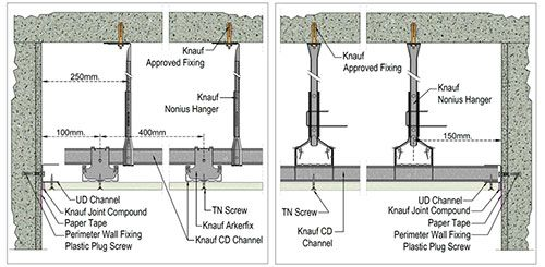 Kc D112 Ceiling System Ceiling System Suspended Ceiling Systems Ceiling Detail