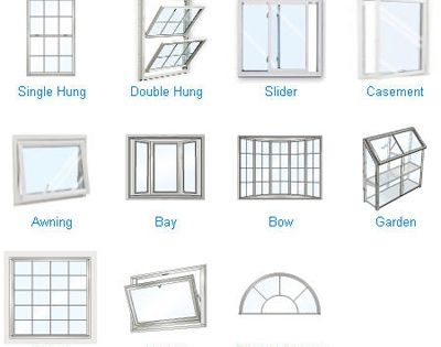 Types of windows interiors pinterest window types for Different types of dormers