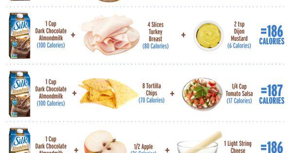 10 Snacks Under 200 Calories | Skinny Mom | Where Moms Get